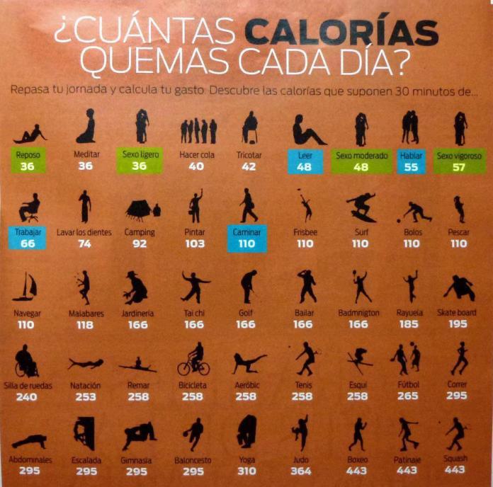 mantenerte-activo-quema-calorias-mejora-tu-salud