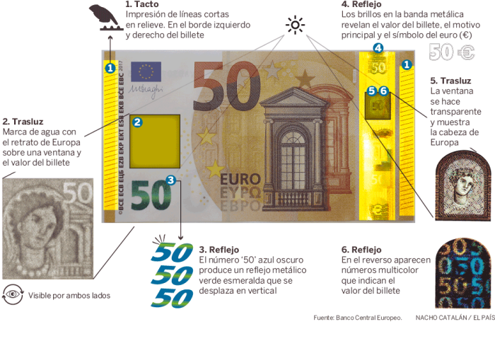 billete-seguridad-980